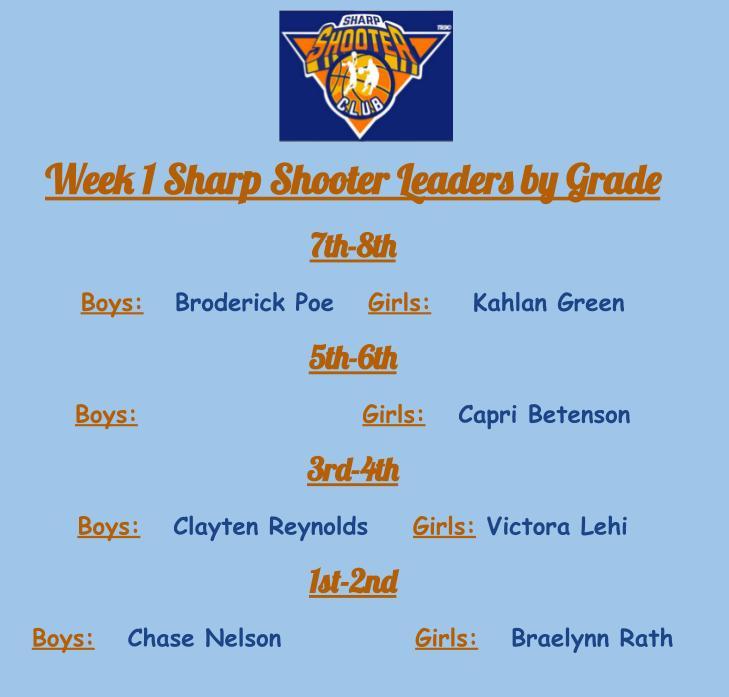 Week 1 leaders (1).jpg