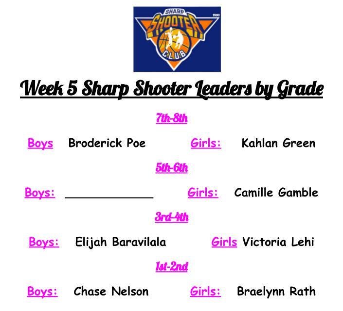Week 4 leaders.jpg