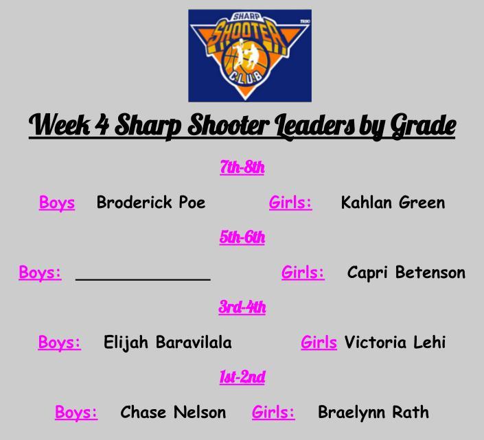 Week 5 leaders-2.jpg